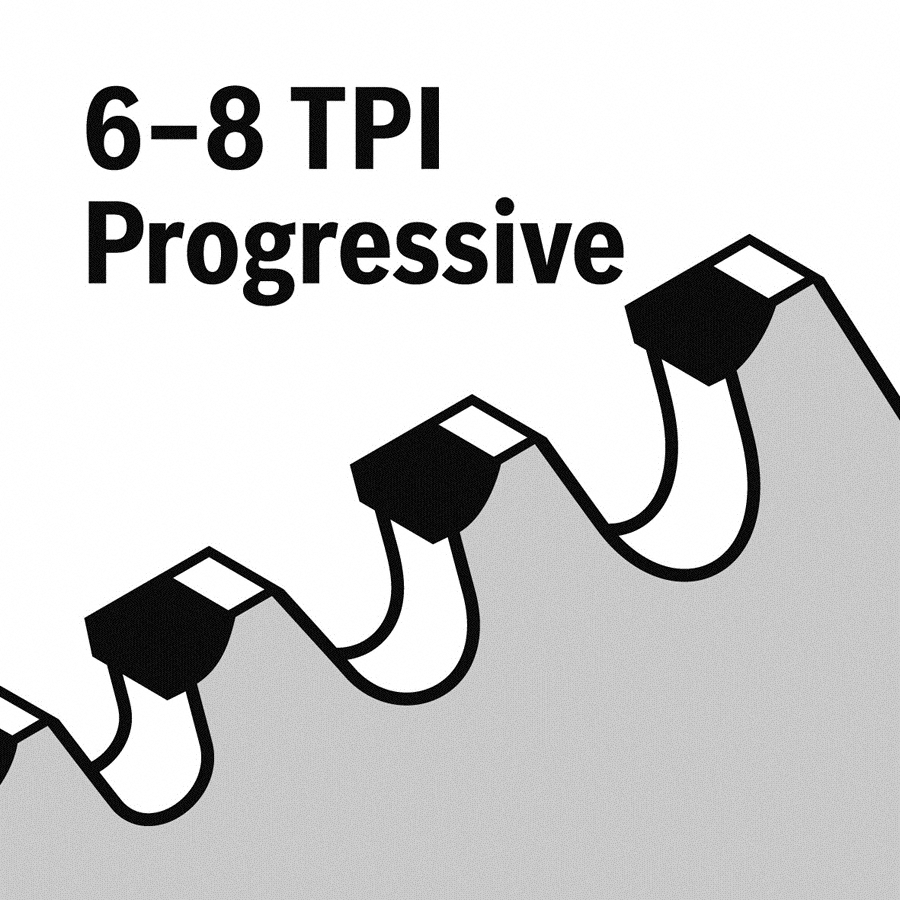 6-8TPI_ProgressiveTeeth_Pictograms